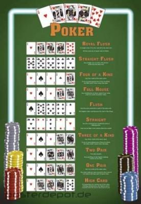 pokerblatt wertigkeit