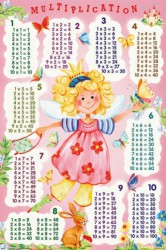 Poster Multiplication Table - Fairy