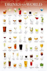 Poster Drinks of the World