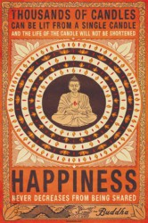 Poster Buddha Happiness